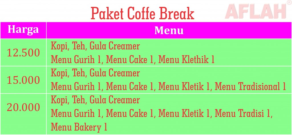 COFFE BREAK JOGJA